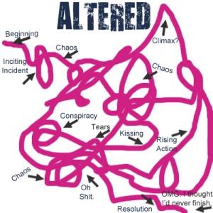 alteredplottwists2
