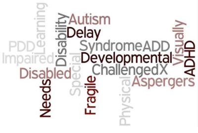 Disorders3